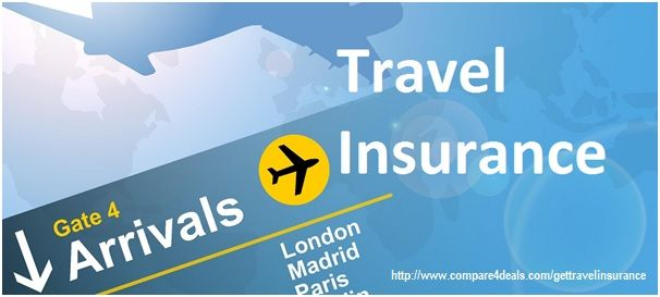 Travel With Peace Of Mind And Get Yourself Travel Insurance Today