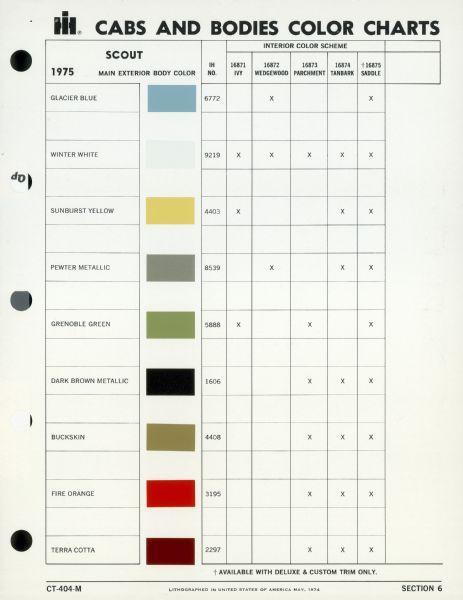 International Harvester Scout Paint Chart International