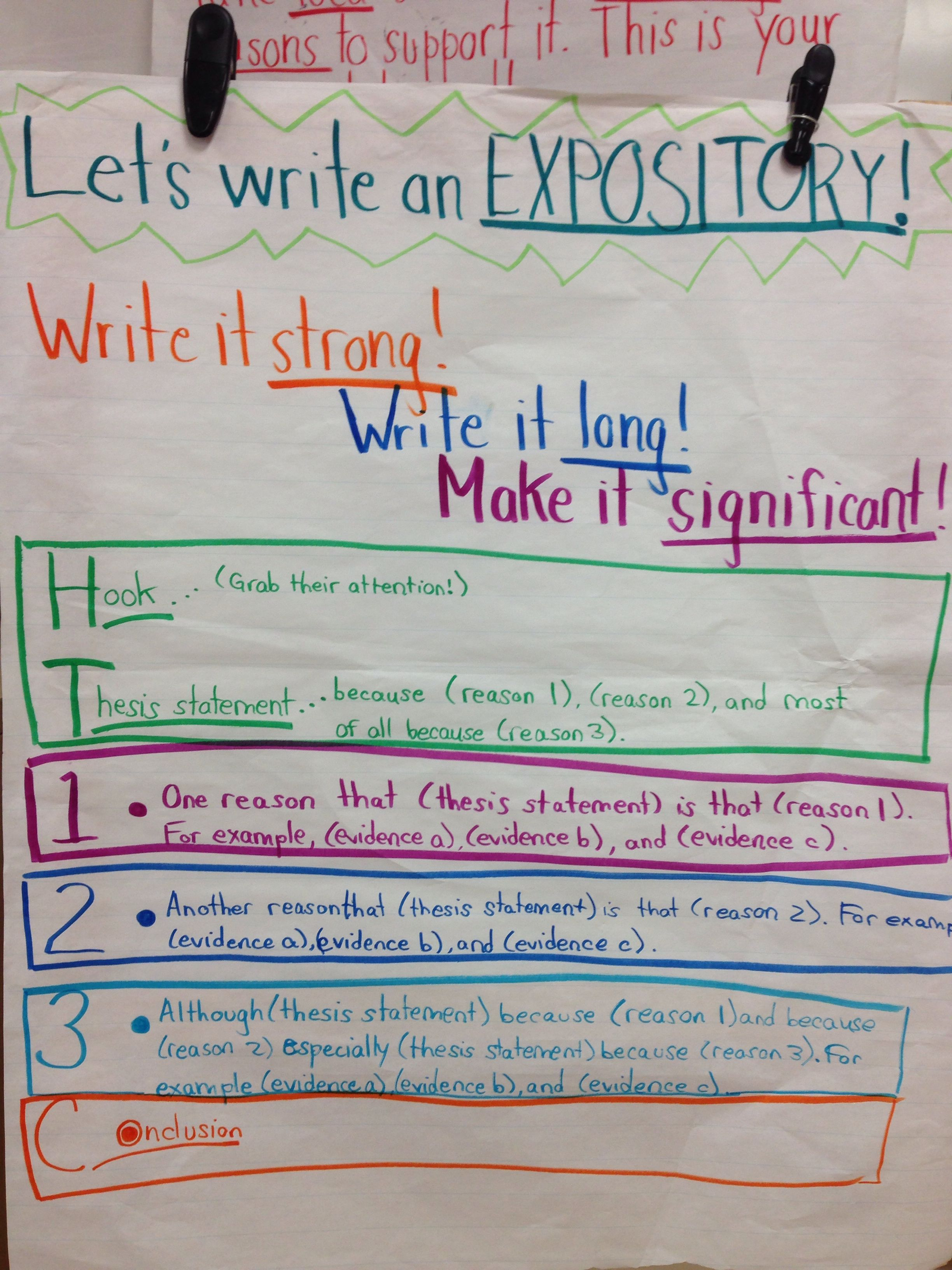 expository writing topics