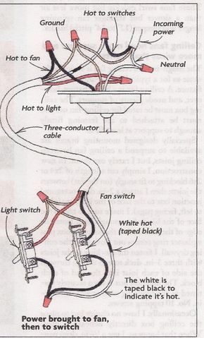 ceiling fan switch wiring diagram home pinterest ceiling fan rh pinterest com Ceiling Fan Speed Switch Wiring Wiring a Ceiling Fan with Two Switches