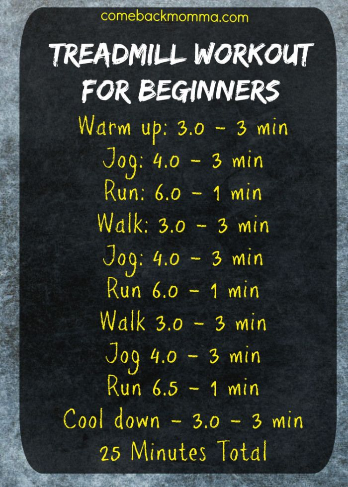 Treadmill Workout Beginner on Pinterest | Beginner ...