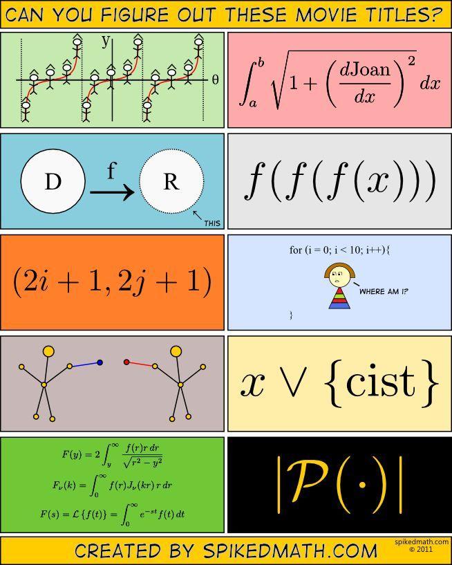 Großzügig Druckbaren Mathe Quiz Galerie - Mathematik & Geometrie ...