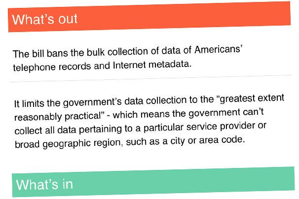 Us Freedom Act What S In What S Out Surveillance Powers Data Collection