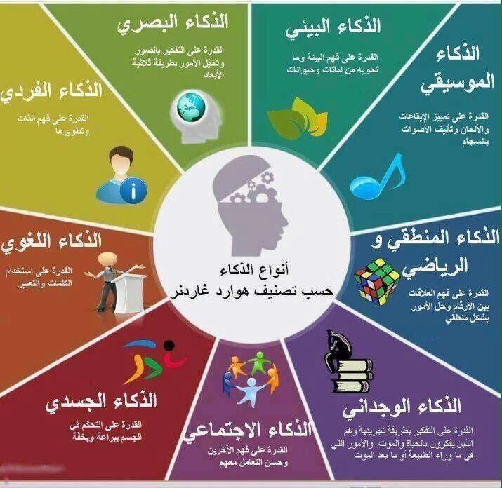 Pin By Arkho Waa On Leadership Life Skills Activities Psychology Graduate Programs Psychology