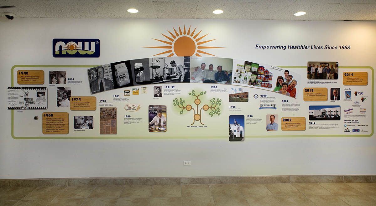 Now foods corporation timeline wall the background of for Office design history