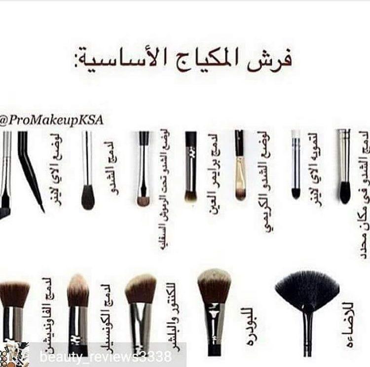 فرش المكياج الأساسية Creative Eye Makeup Artistry Makeup Eye Makeup