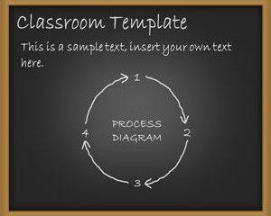classroom powerpoint template | presentaciones power point | pinterest, Modern powerpoint