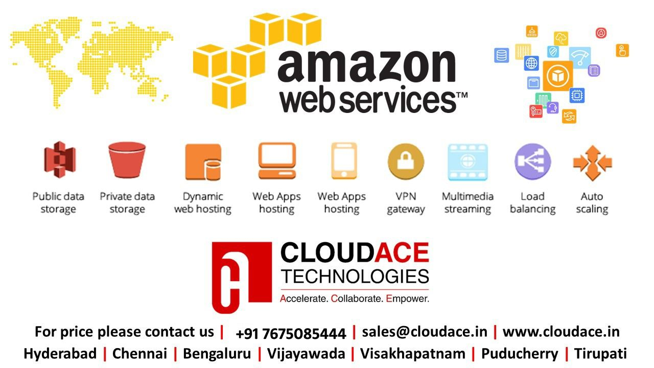 Pin By Cloudace Technologies On Cloudace Technologies Technology Solutions Balancing Scale