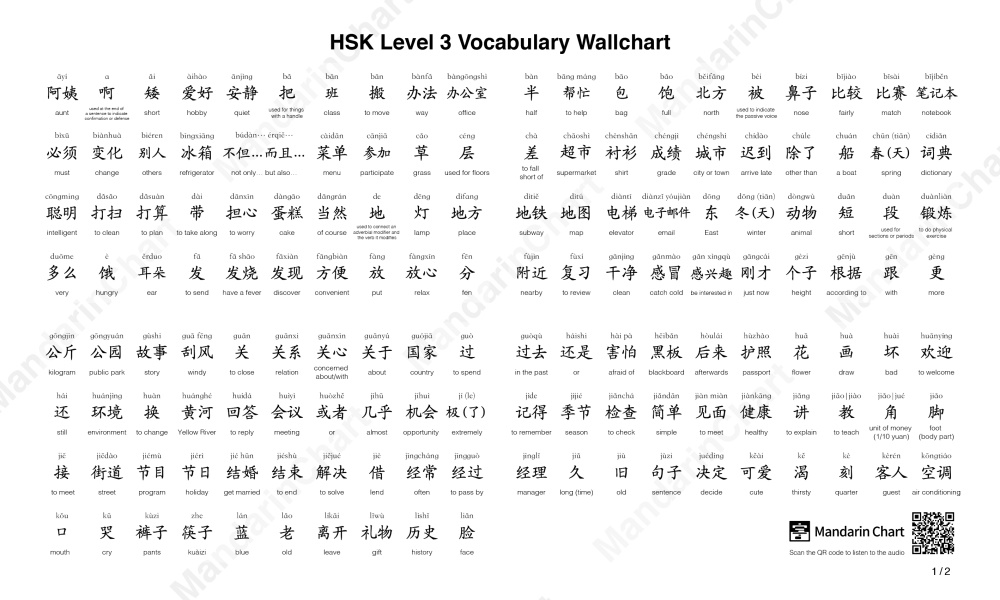 Hsk Vocabulary Wallchart Level 3 2 Wallcharts Vocabulary Vocabulary List Words