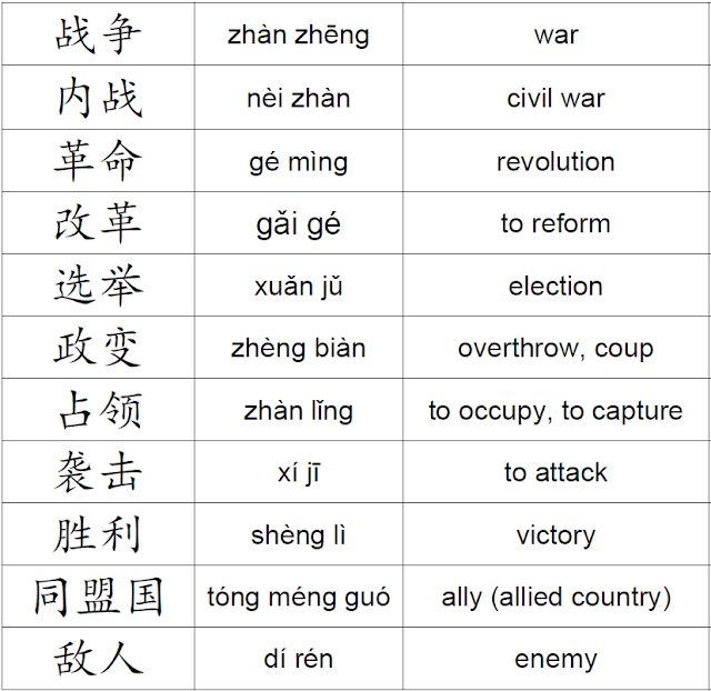 Chinese Words About History In 2020 Chinese Language Words Chinese Language Learning Chinese Words