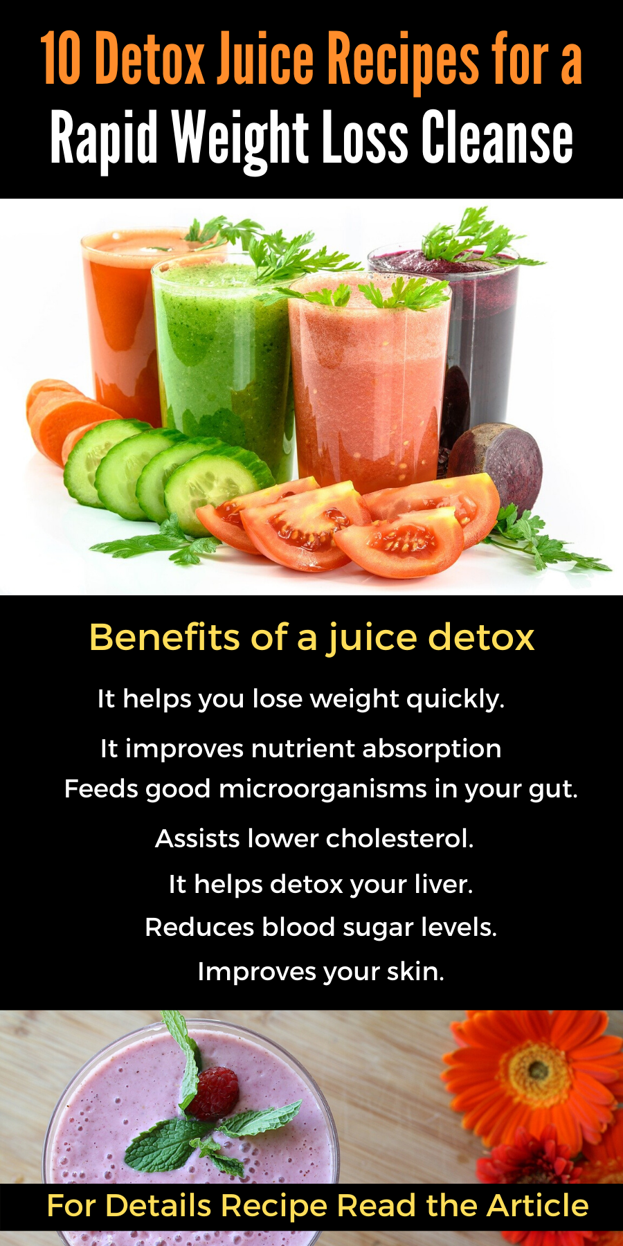 10 Detox Juice Recipes for a Rapid Weight Loss Cleanse