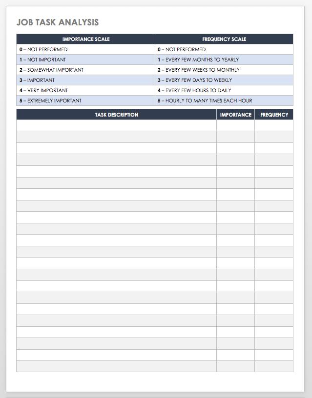 Job Task Analysis Template Task Analysis Job Analysis Hr Jobs