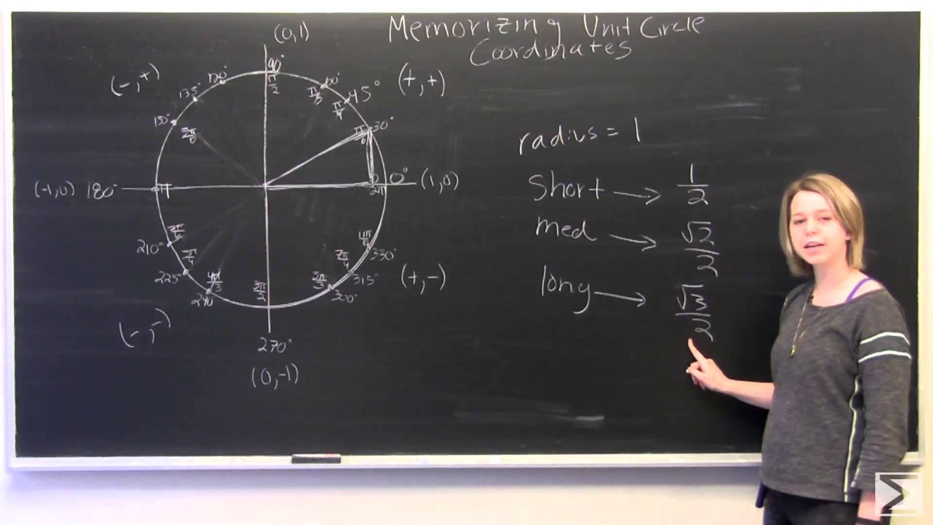 Trigonometry Quickly Memorize The Unit Circle This Will