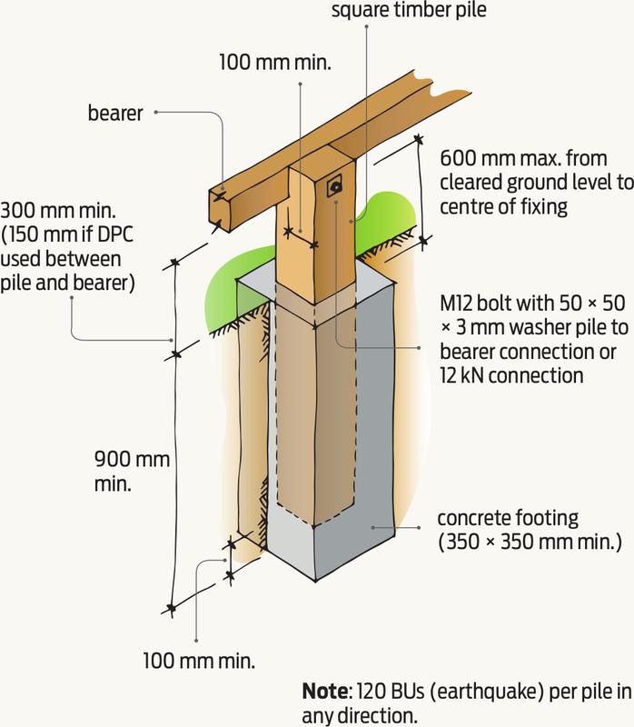Line Art Hardwood Floors Ltd : Pin by doug burch on tinyhomes cabins pinterest cabin