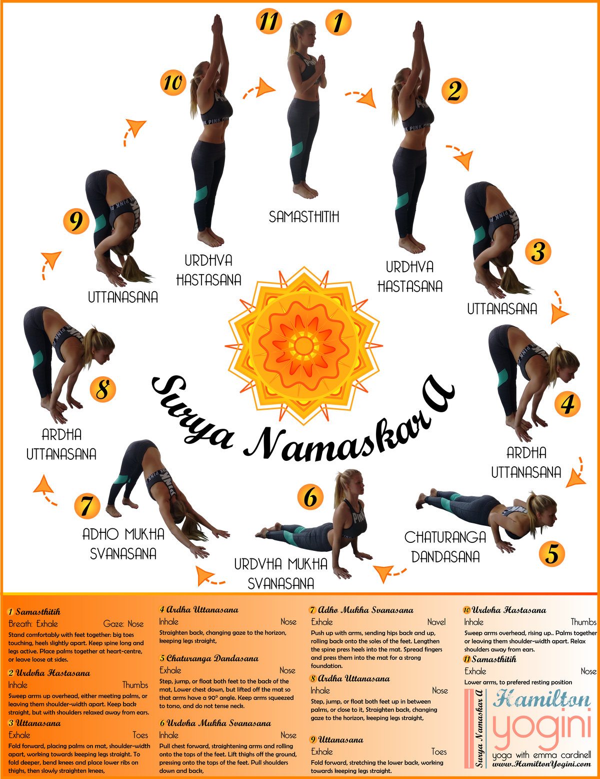 Sun Salutation In Sansrit / In sanskrit, the sequence is called ...