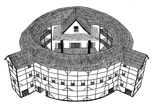 a biography of william shakespeare and the story of the globe theater The globe theatre fact 1: built in 1599 in southwark on the south bank of  the  theatre to advertise the type of play to be performed – a red flag for a history play .