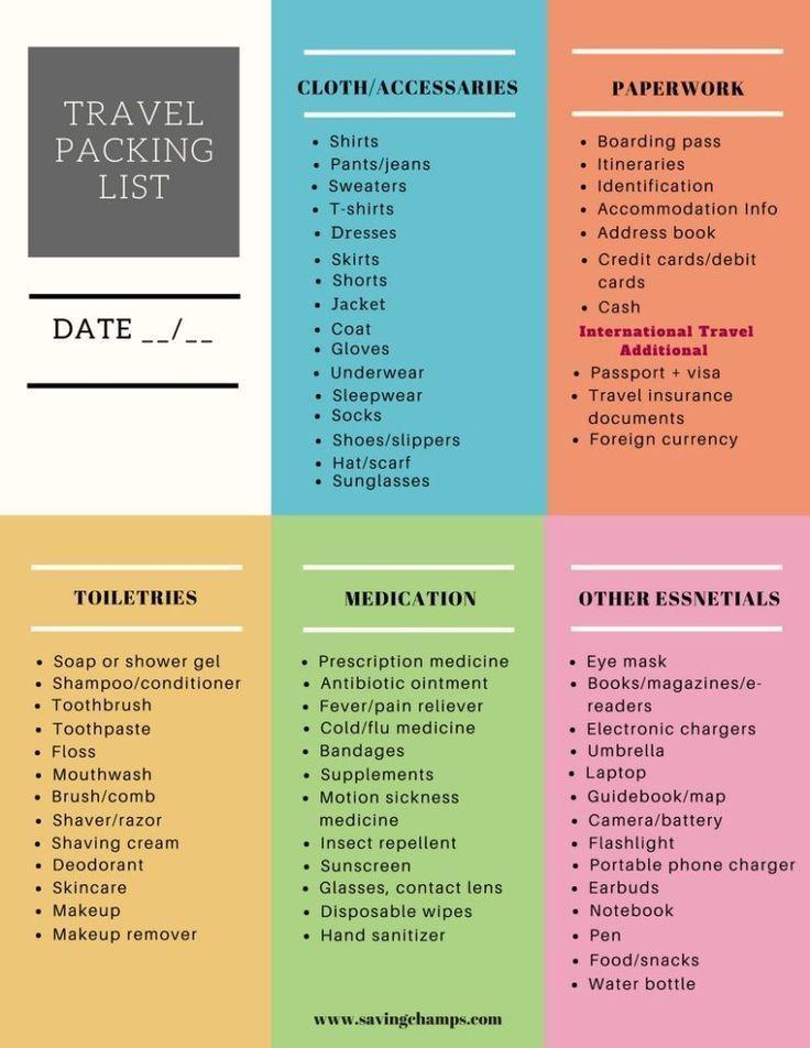 Las listas de control de viaje son esenciales para ganar tranquilidad y ahorrar tiempo y m ... - - Dinero Photo Blog
