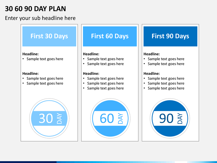 30 60 90 Day Plan 90 Day Plan Business Plan Template Marketing Plan Template