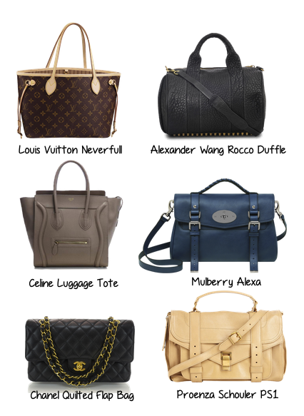 Guide To High End Designer Purses