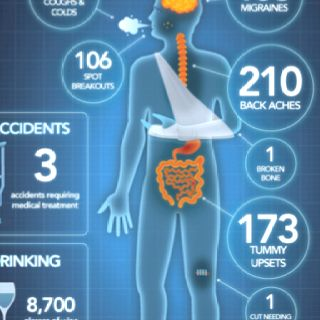 Britain S Health Life Story Health Insurance Quote Healthcare Infographics Health