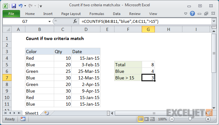 Excel Formula Count If Two Criteria Match Excel Microsoft Excel Excel Formula