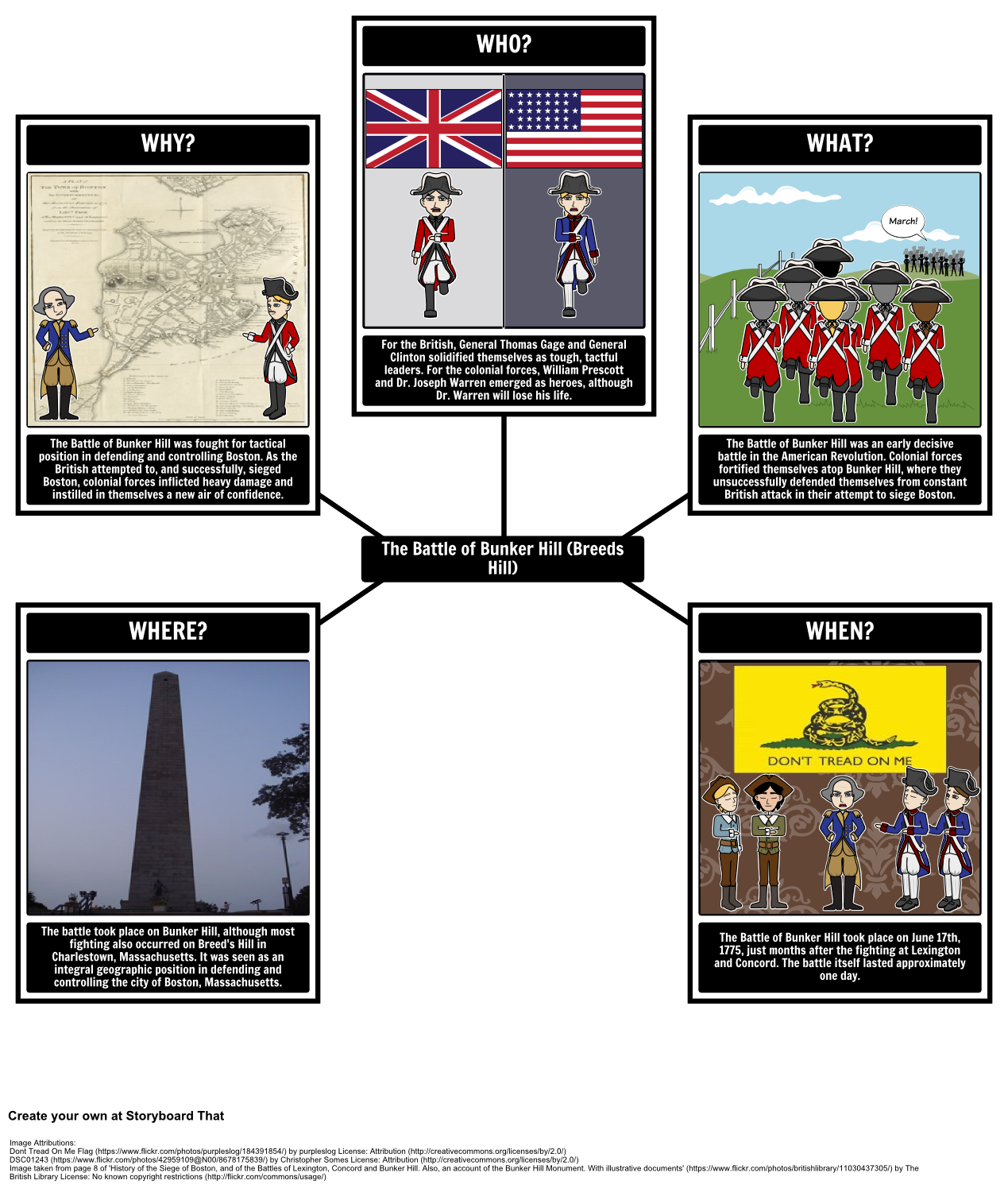 defining the american revolution Get information, facts, and pictures about industrial revolution at encyclopediacom make research projects and school reports about industrial revolution easy with.