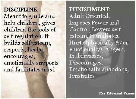 punishment vs discipline Across many cultures, countries and communities of the world, disciplining a child often employs harsh measures such as corporal punishment and psychological or.