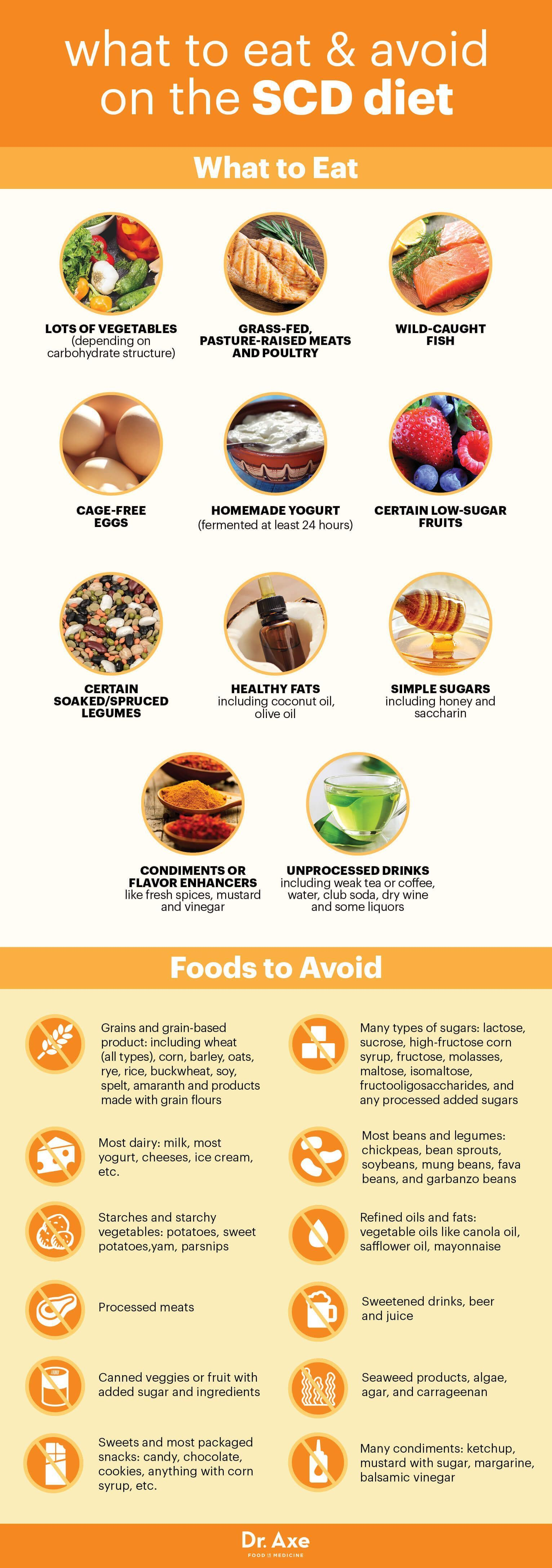 how to lose weight on the scd diet