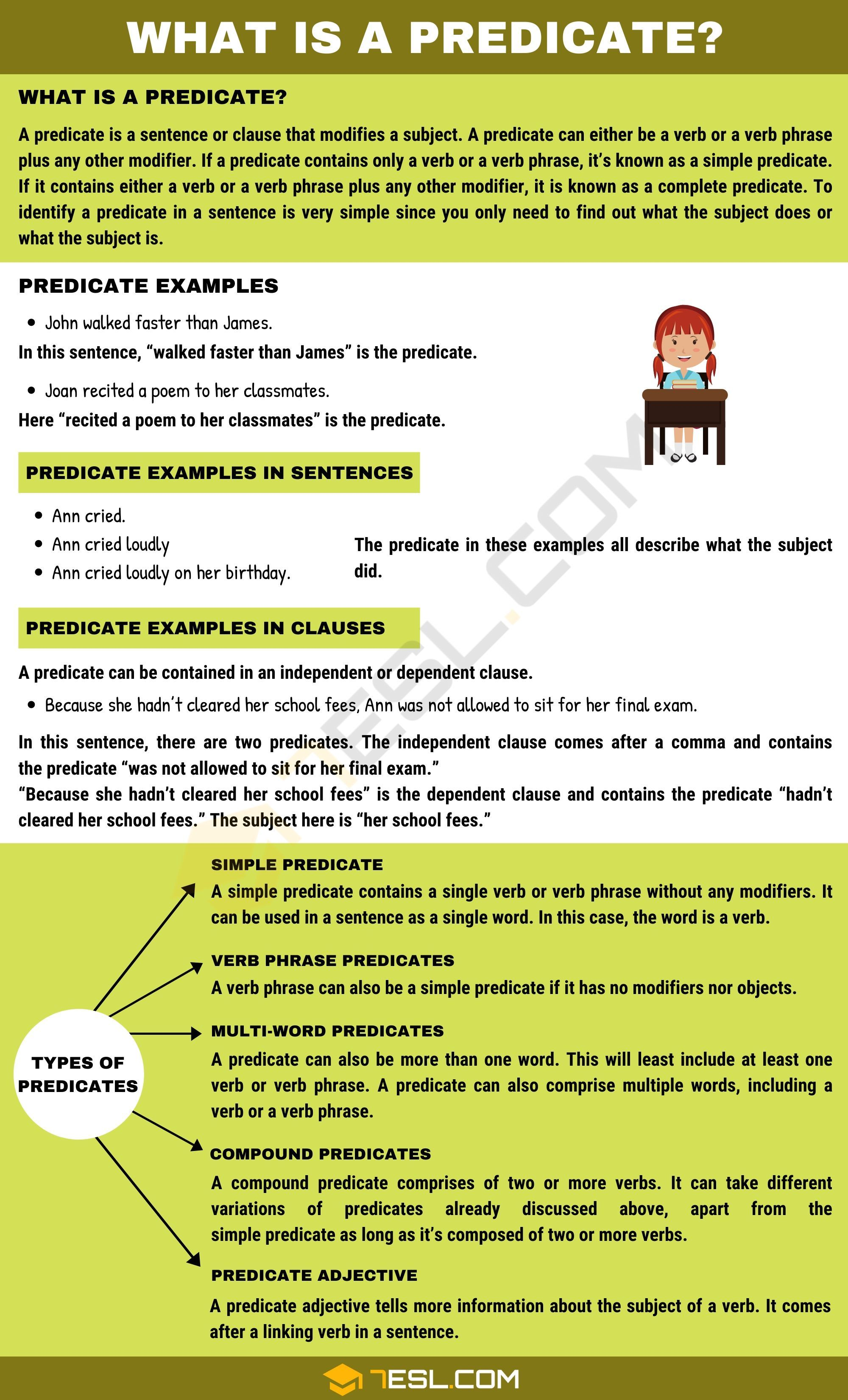 Predicate Definition And Useful Examples Of Predicate In Grammar 7esl English Writing Skills English Vocabulary Learn English Vocabulary [ 3300 x 2000 Pixel ]