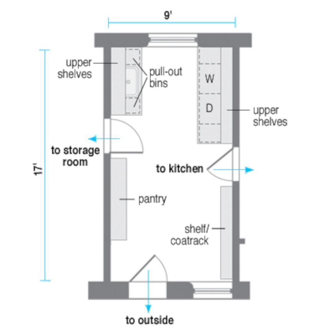 Laundry Room Floor Plan Laundry Room Floor Plan Design Ideas And Photos Laundry Room Layouts Laundry Craft Rooms Mud Room Laundry Room Combo