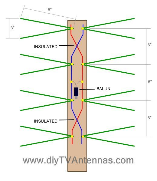 homemade tv antenna - google search | tv antenna ... 1990 honda accord antenna wiring diagram homemade antenna wiring diagram #14