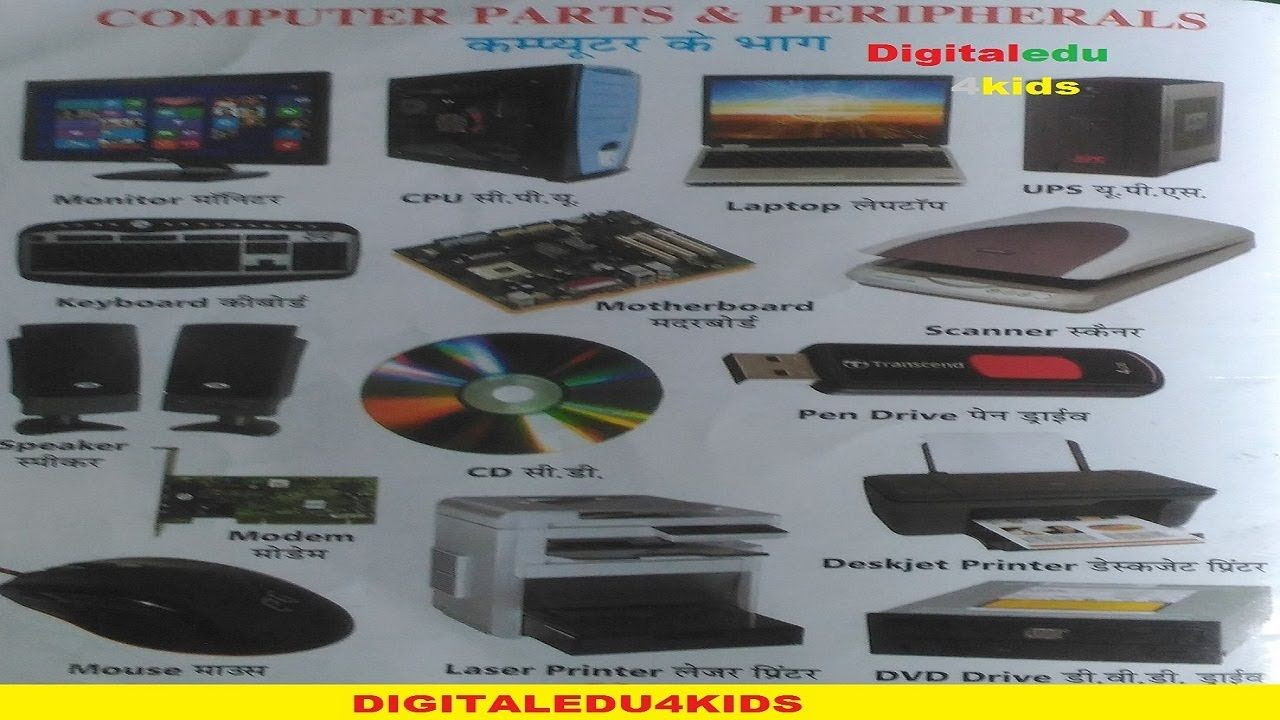 Names of Computers Parts in English and Hindi   Computer Parts ...