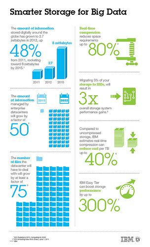 Big Data Creates Win/Win for Businesses and Consumers