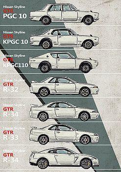 Nissan Skyline Gtr History - Timeline - Generations #nissangtr