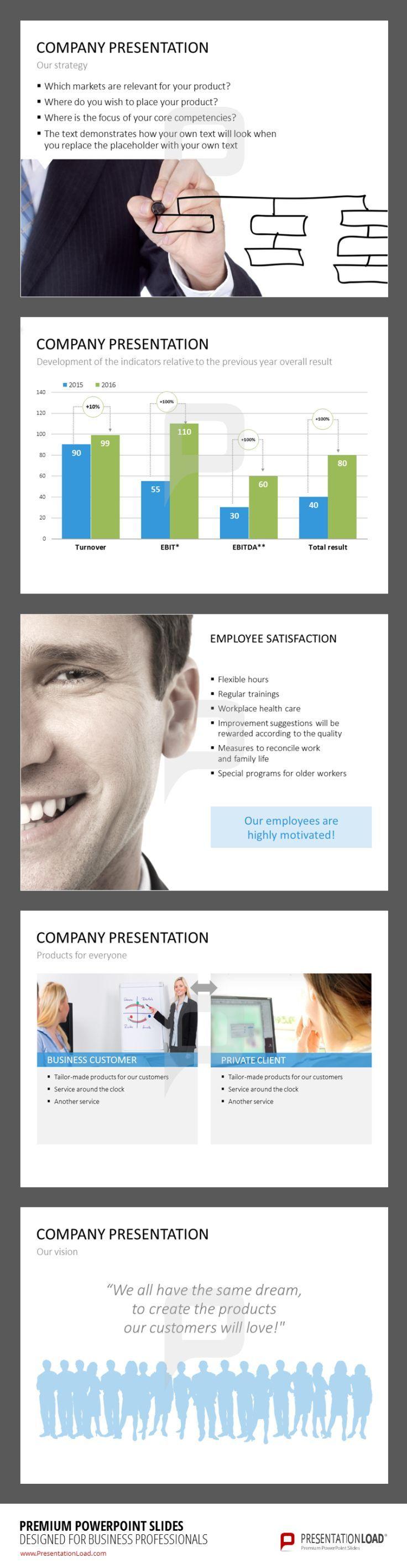 Präsentieren Sie alle relevanten Businessfaktoren wie ...