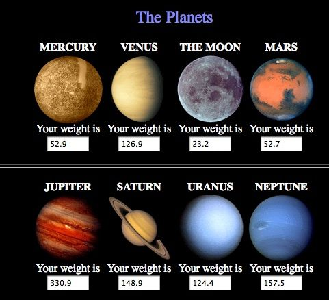 Image result for how much do you weigh on other planets