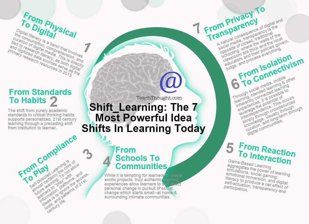 7 shifts login