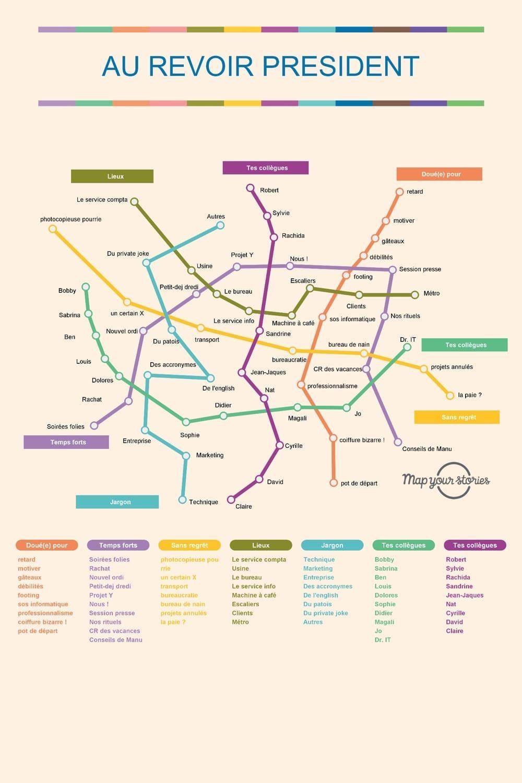 Exemple D Une Map Pour Faire Message Depart Collegue Anniv Diy