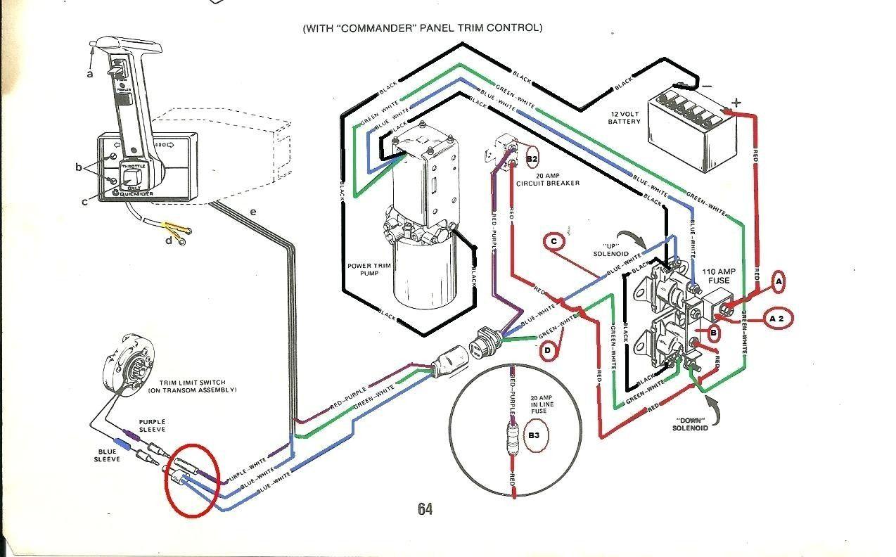 1986 Club Car 36 Volt Wiring Diagram Awesome In 2020 Diagram Design Diagram Electrical Diagram