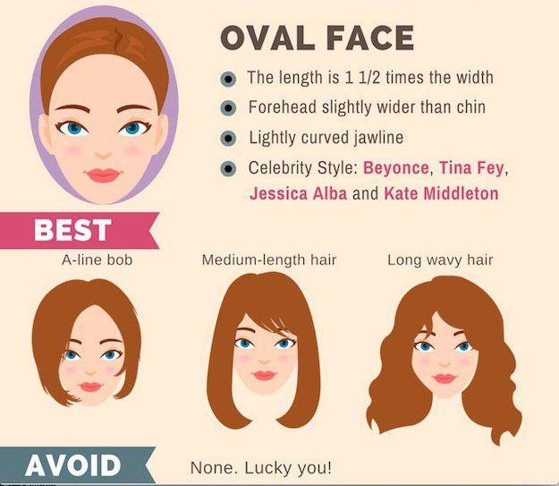 The Ultimate Hairstyle Guide For Your Face Shape Makeup Tutorials Haircut For Face Shape Long Face Shapes Oval Face Hairstyles