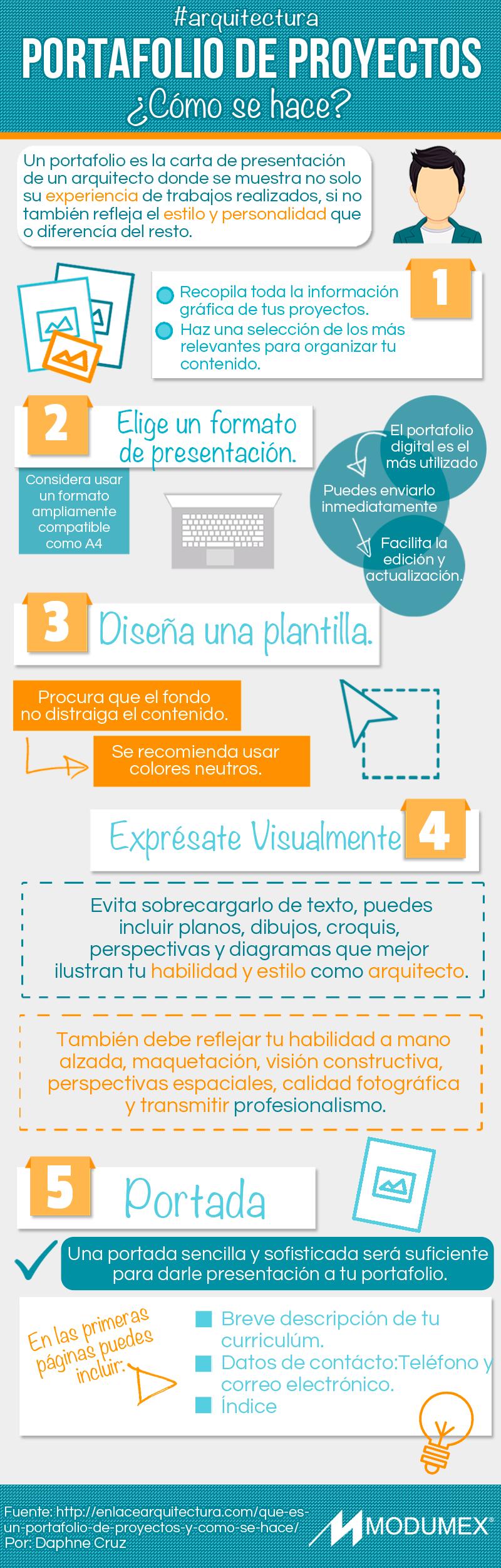 Infografía ¿Cómo crear un #portafolio de proyectos de ...