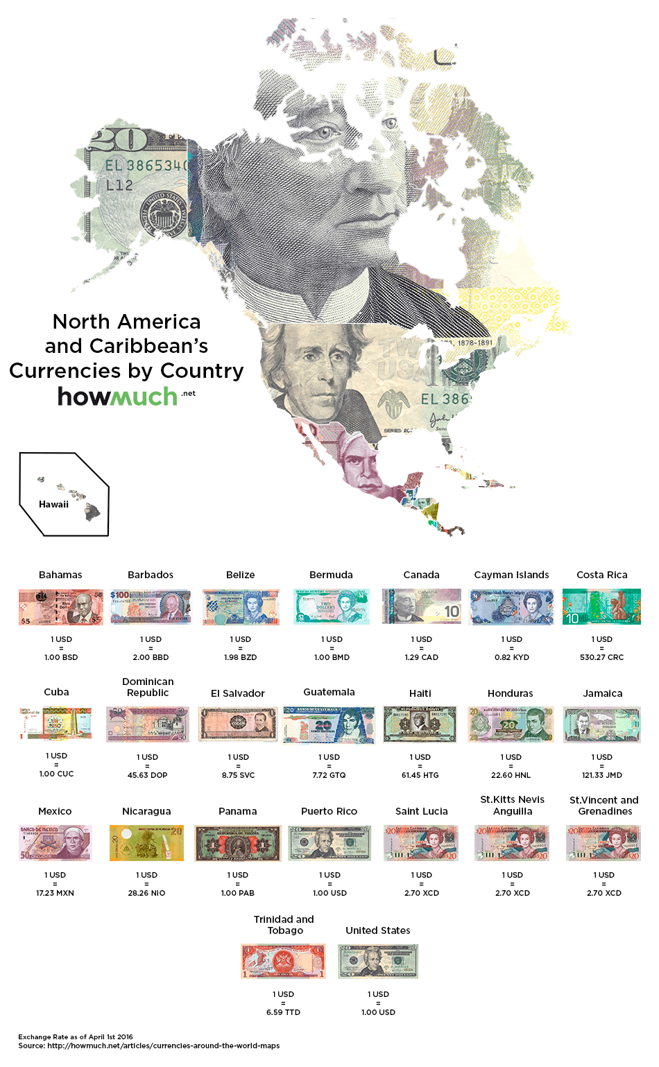 In The Map Above Currencies For North America Are Shown With Exchange Rate Of 21 Diffe Countries