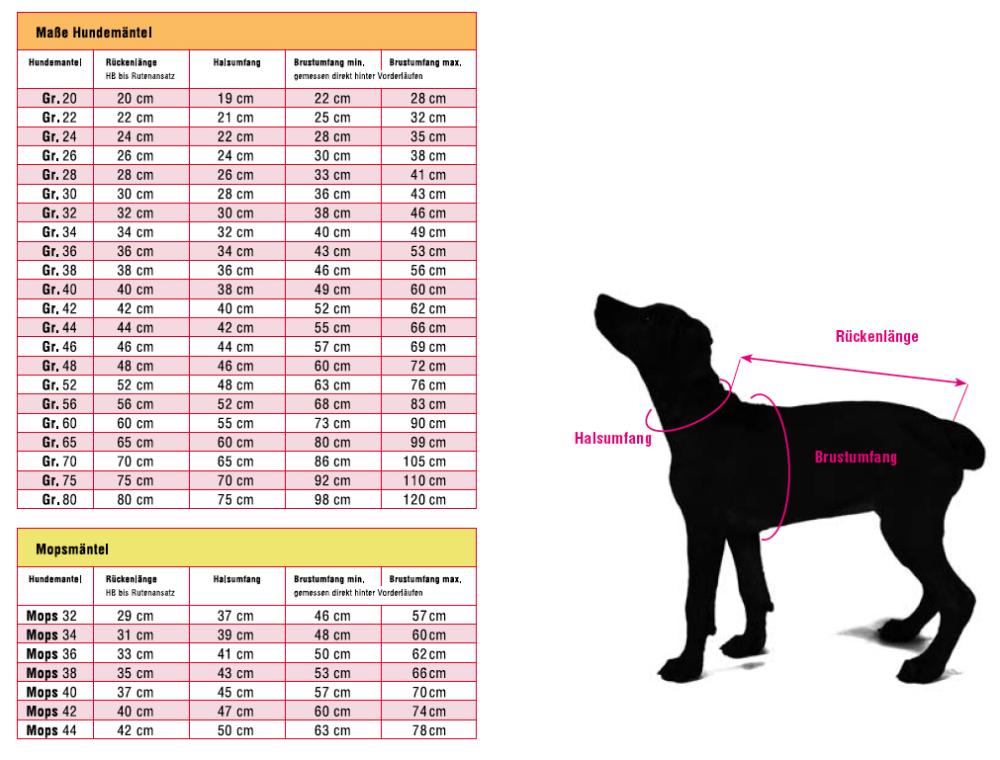 Grossentabelle Wolters Dogzwear Skijacke Hundemantel Hundewinterjacke Hundemantel Hunde Mantel Skijacke