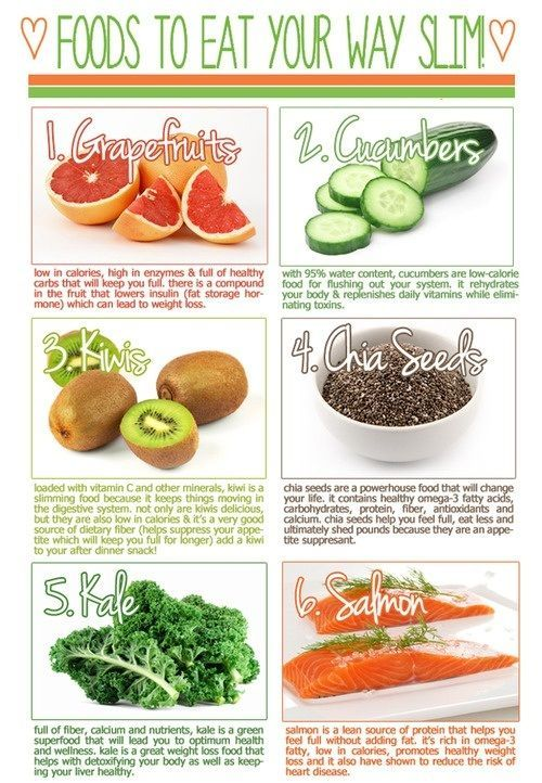 What Foods Burn Fat Fast