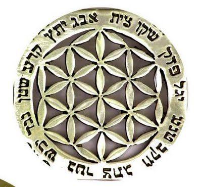 Metaphysical Symbols Kabbalah The Mystical Kabbalah Symbols