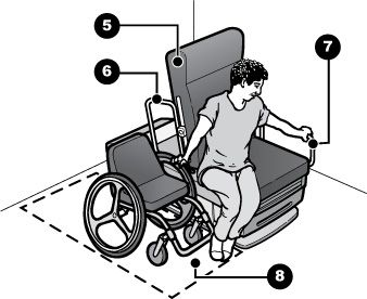 Bed To Chair Transfer Procedure