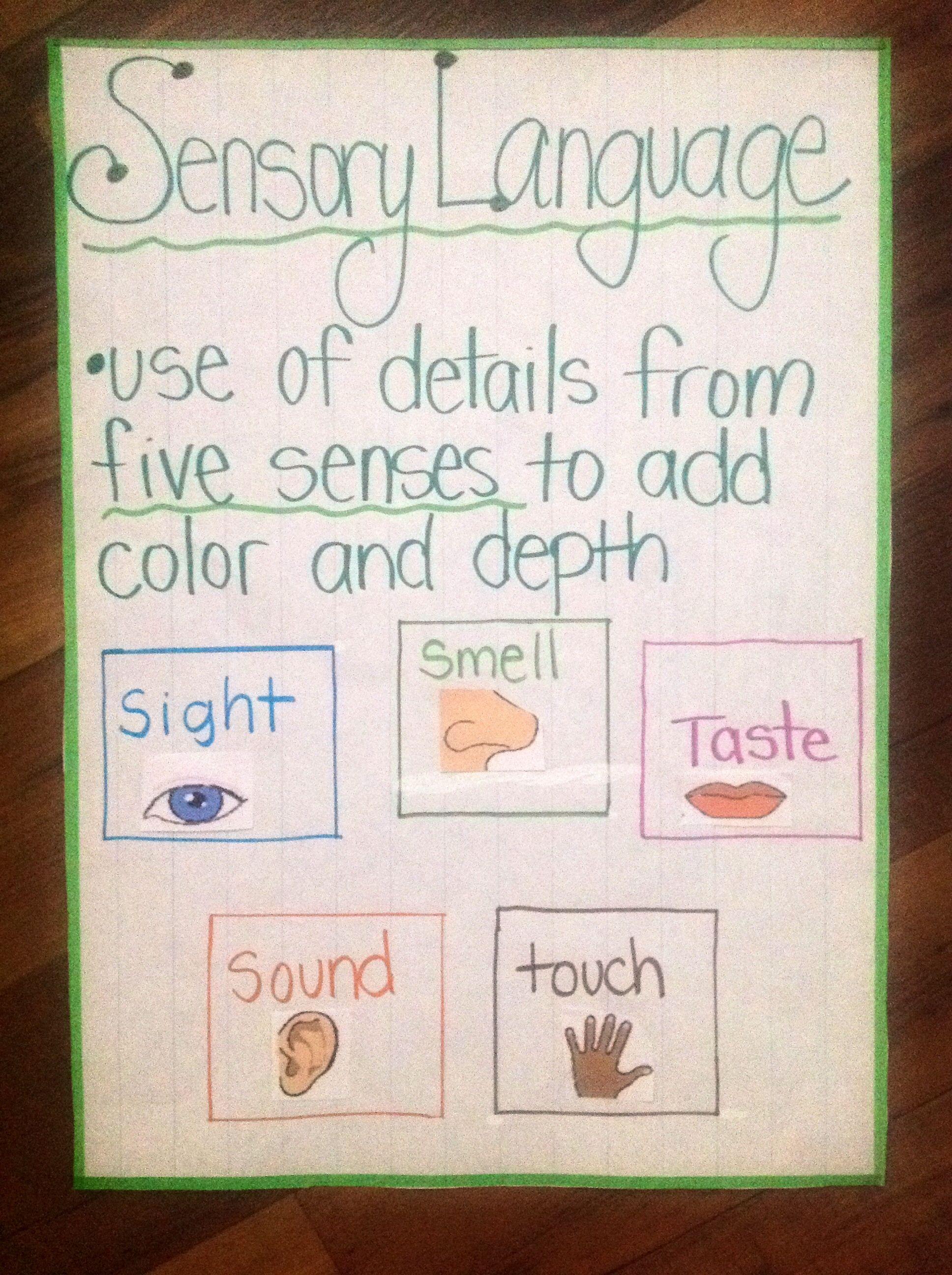 Sensory Language Anchor Chart Literacy Anchor Charts Pinterest