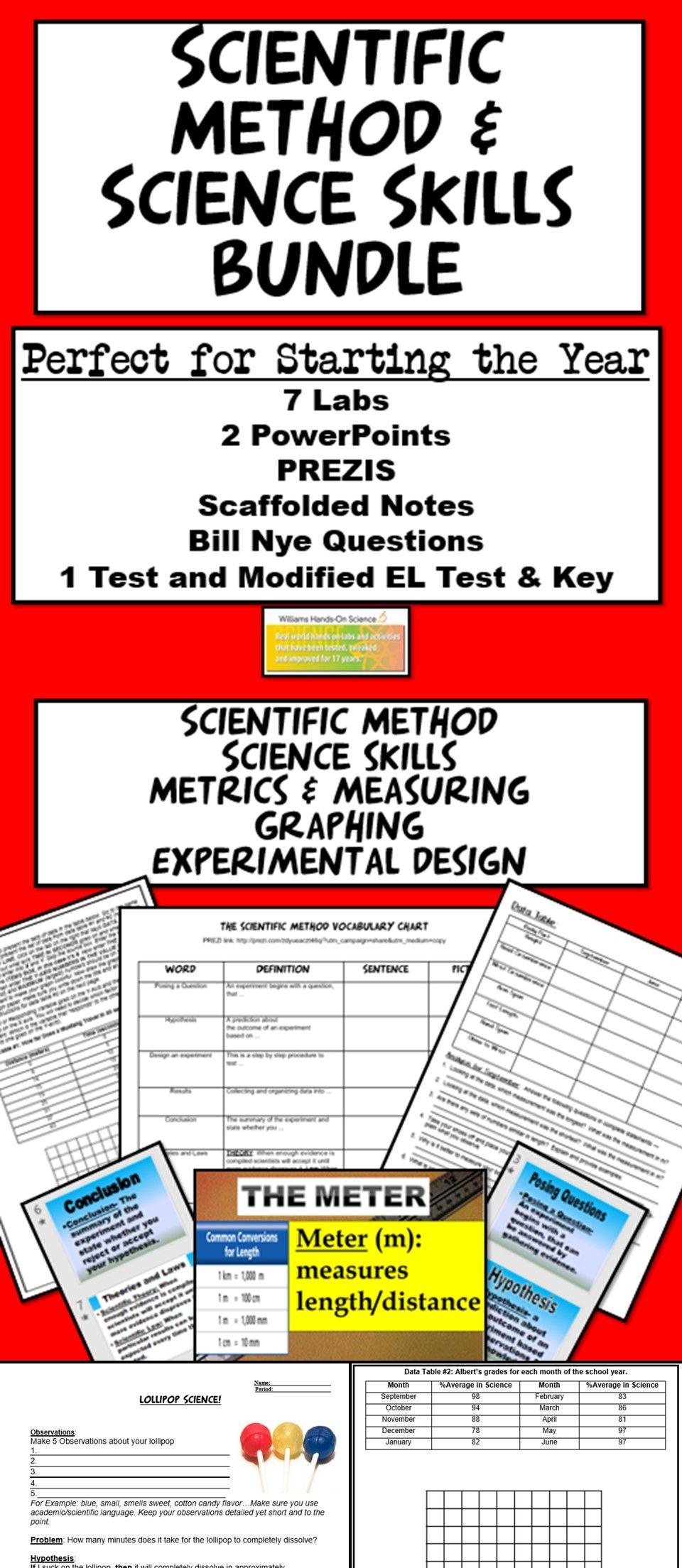 Scientific Method Bundle: Science Skills PowerPoint Labs