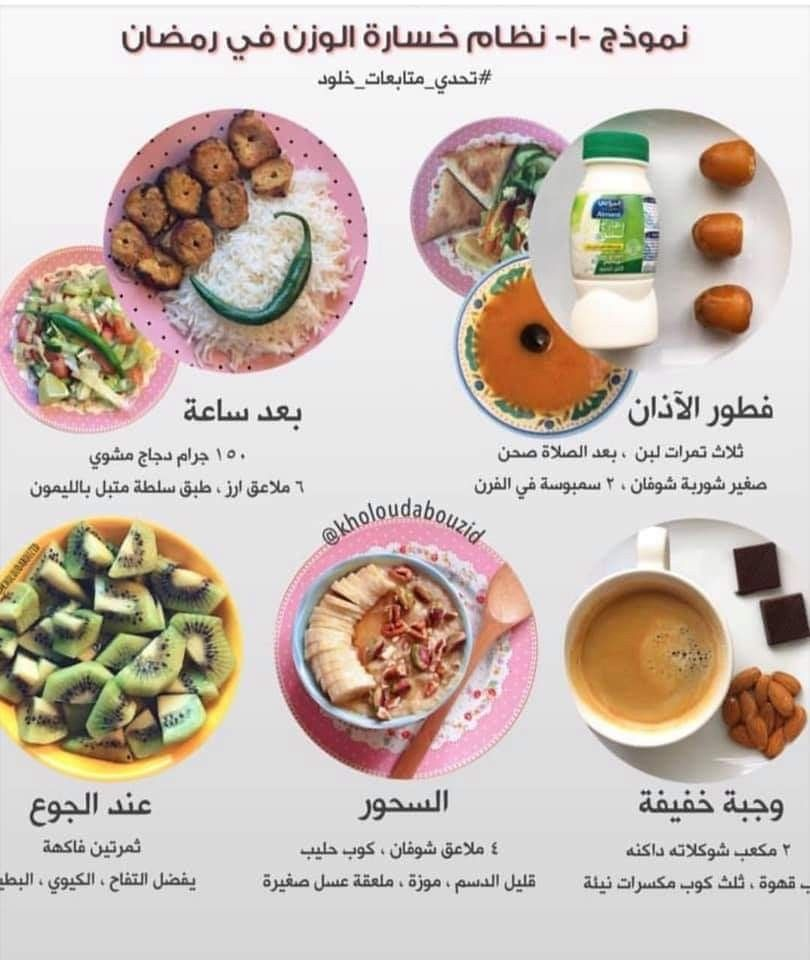 Pin By Radwa Yousef On دايت Health Facts Food Health Fitness Food Healthy Fitness Meals