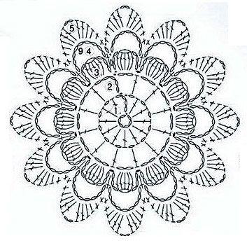 Circle flower crochet pattern crochet motif pinterest flower flower circle motif diagram ccuart Gallery